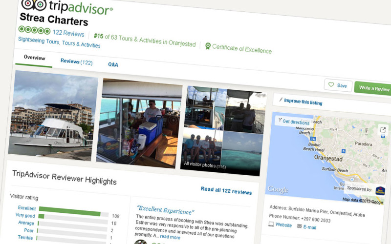 Tripadvisor's Certificate of Excellence 2014